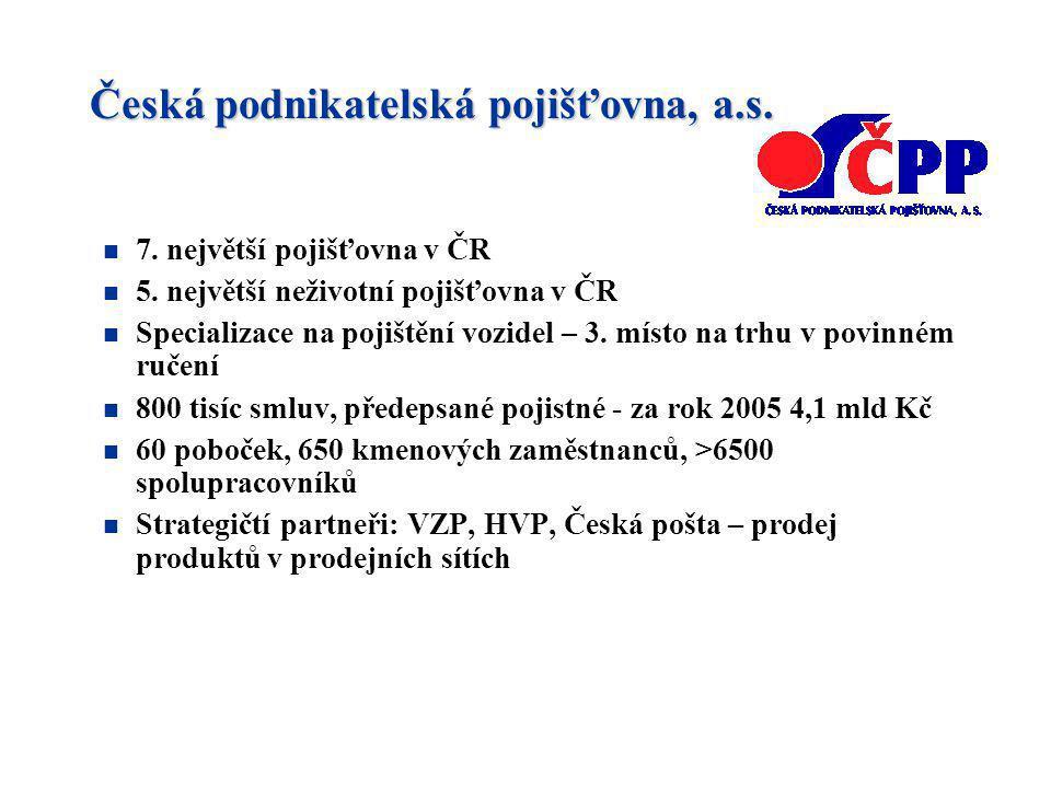 Česká podnikatelská pojišťovna, a.s.