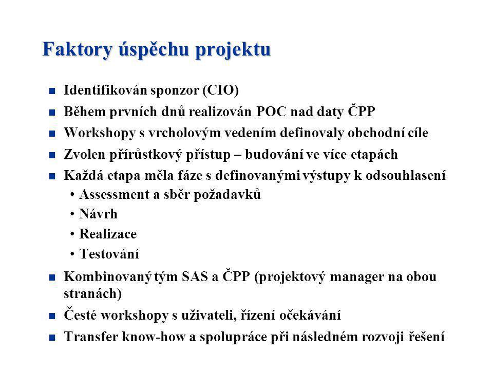 Faktory úspěchu projektu