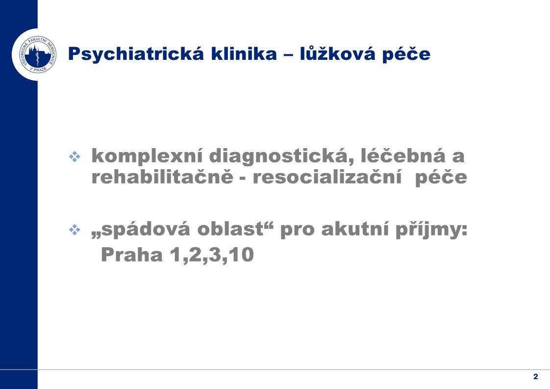 Psychiatrická klinika – lůžková péče
