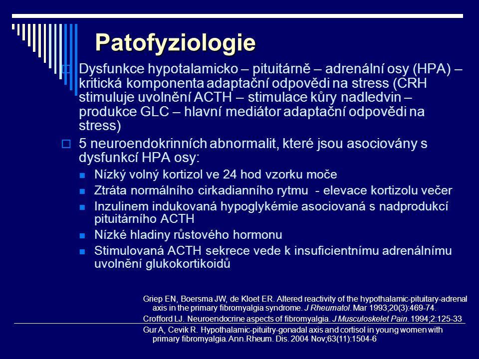 Patofyziologie