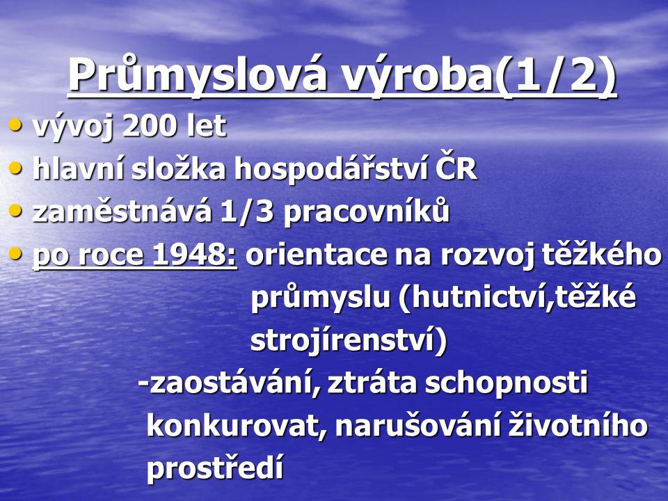 Průmyslová výroba(1/2) vývoj 200 let hlavní složka hospodářství ČR
