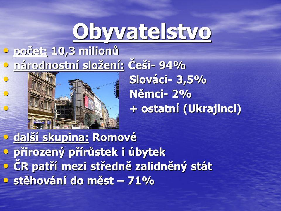 Obyvatelstvo počet: 10,3 milionů národnostní složení: Češi- 94%