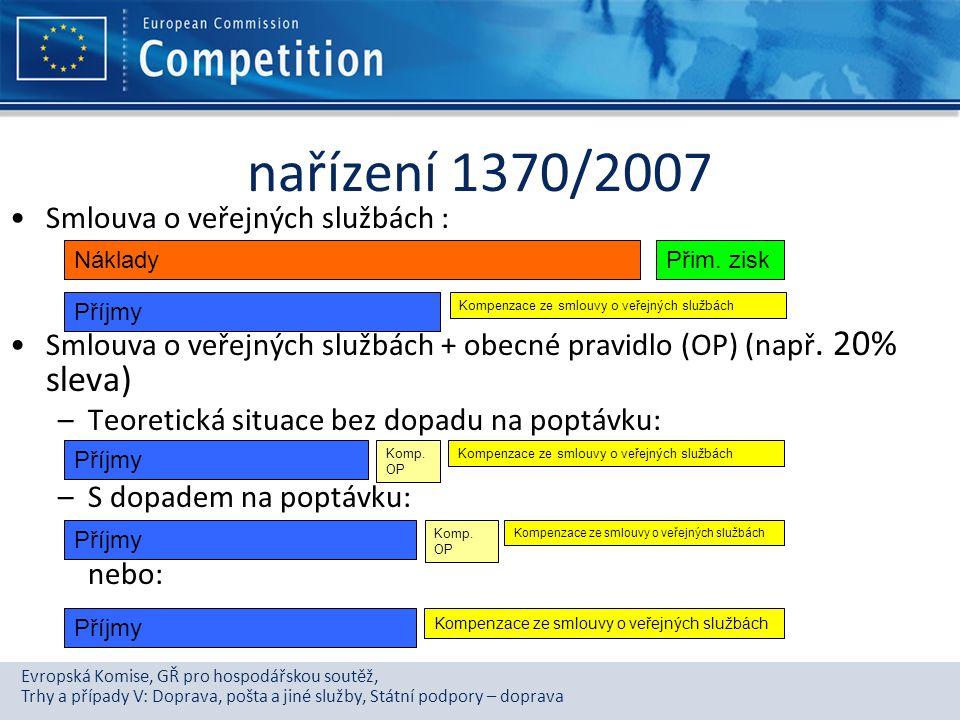nařízení 1370/2007 Smlouva o veřejných službách :