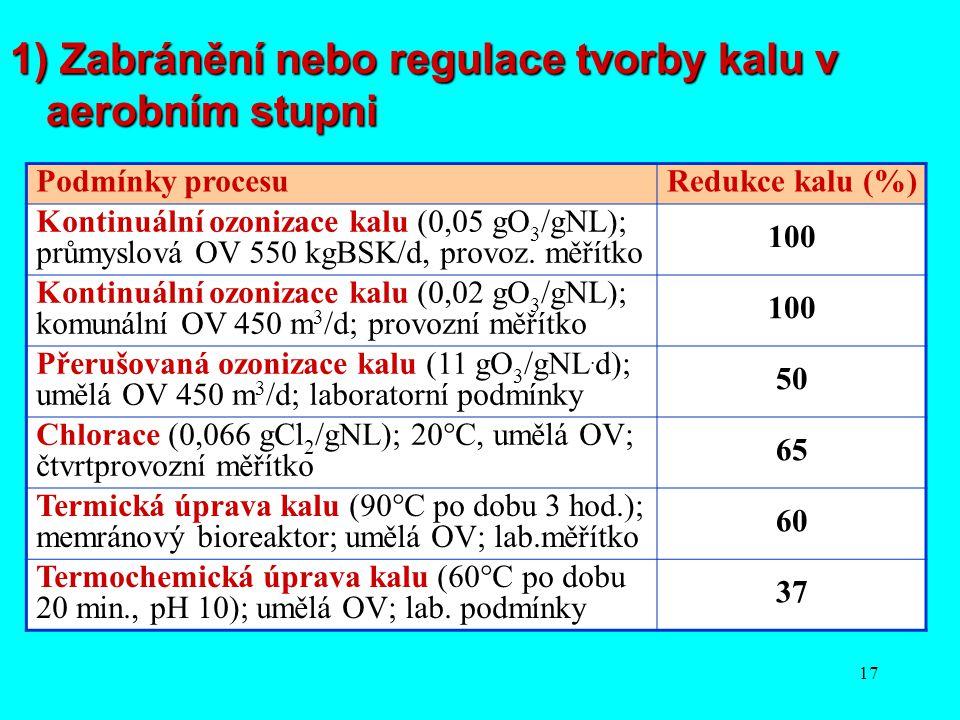 Zabránění nebo regulace tvorby kalu v aerobním stupni