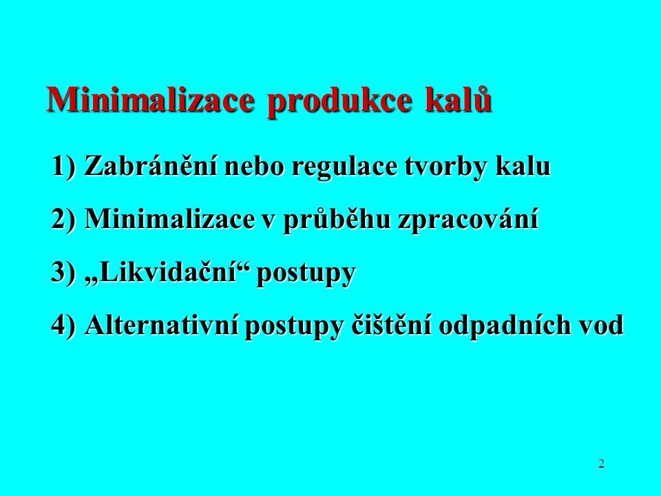 Minimalizace produkce kalů