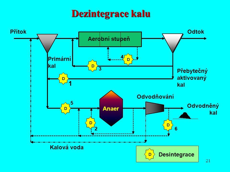 Dezintegrace kalu 1 1 Přítok Odtok Aerobní stupeň Primární kal