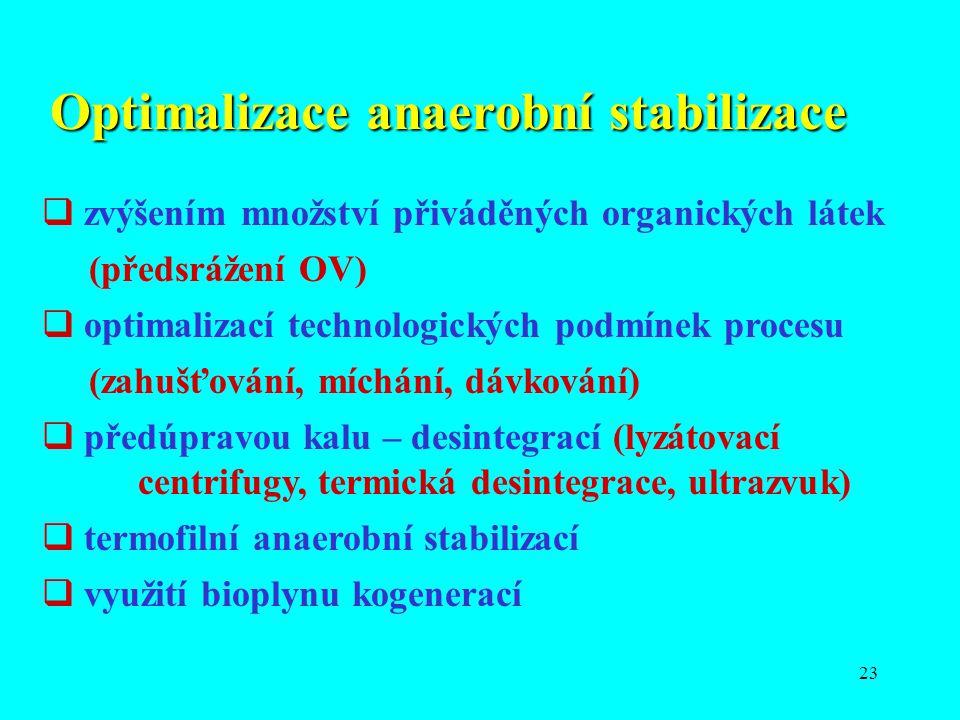 Optimalizace anaerobní stabilizace