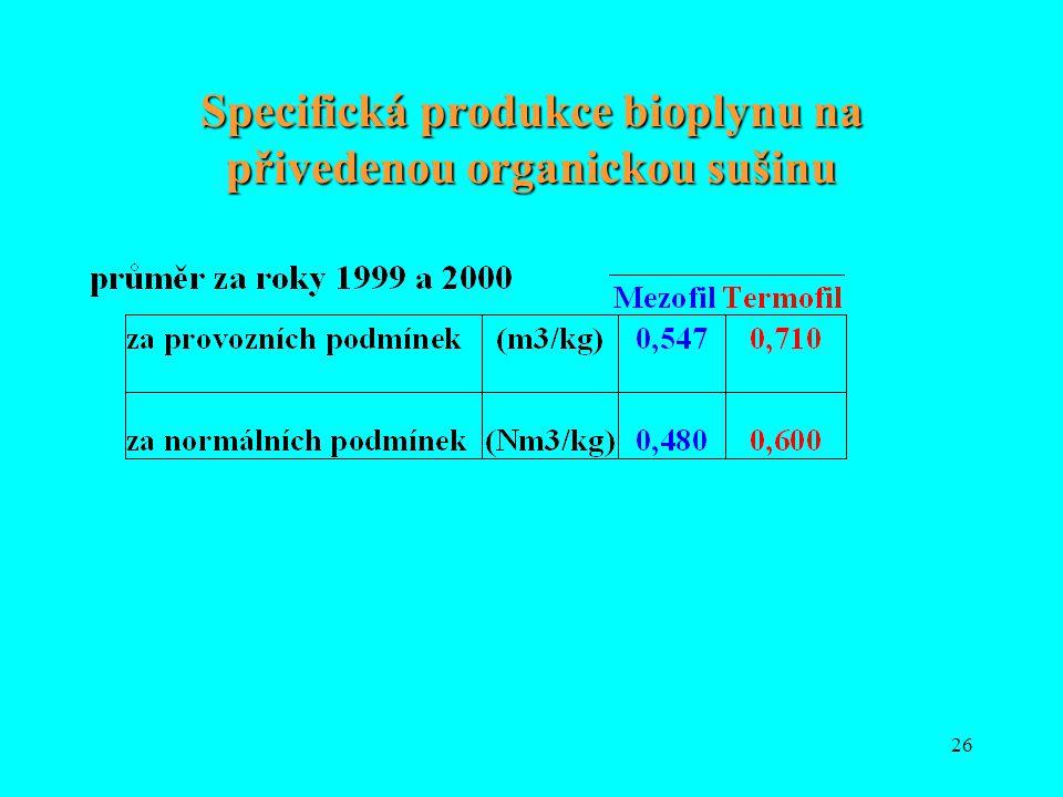 Specifická produkce bioplynu na přivedenou organickou sušinu