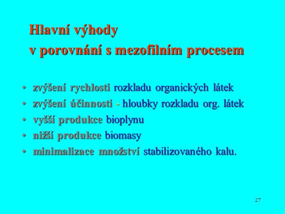 Hlavní výhody v porovnání s mezofilním procesem