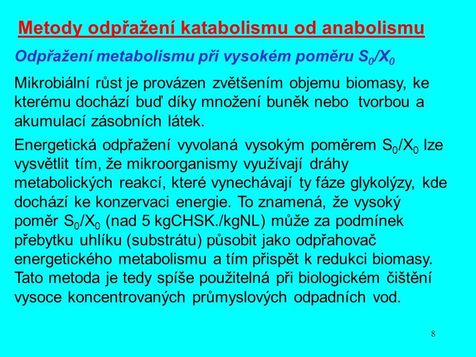 Metody odpřažení katabolismu od anabolismu
