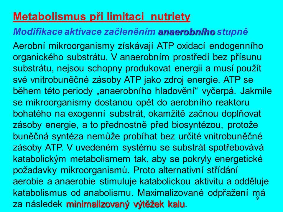 Metabolismus při limitaci nutriety