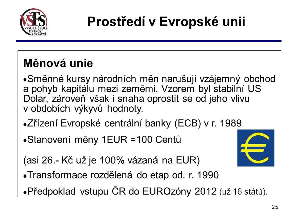 Prostředí v Evropské unii