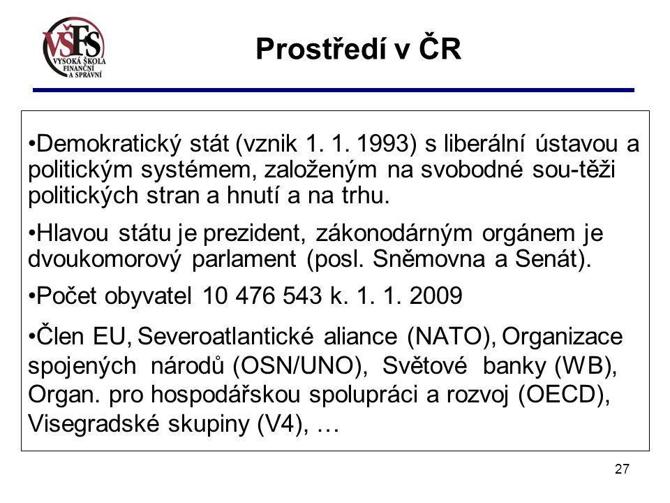 Prostředí v ČR