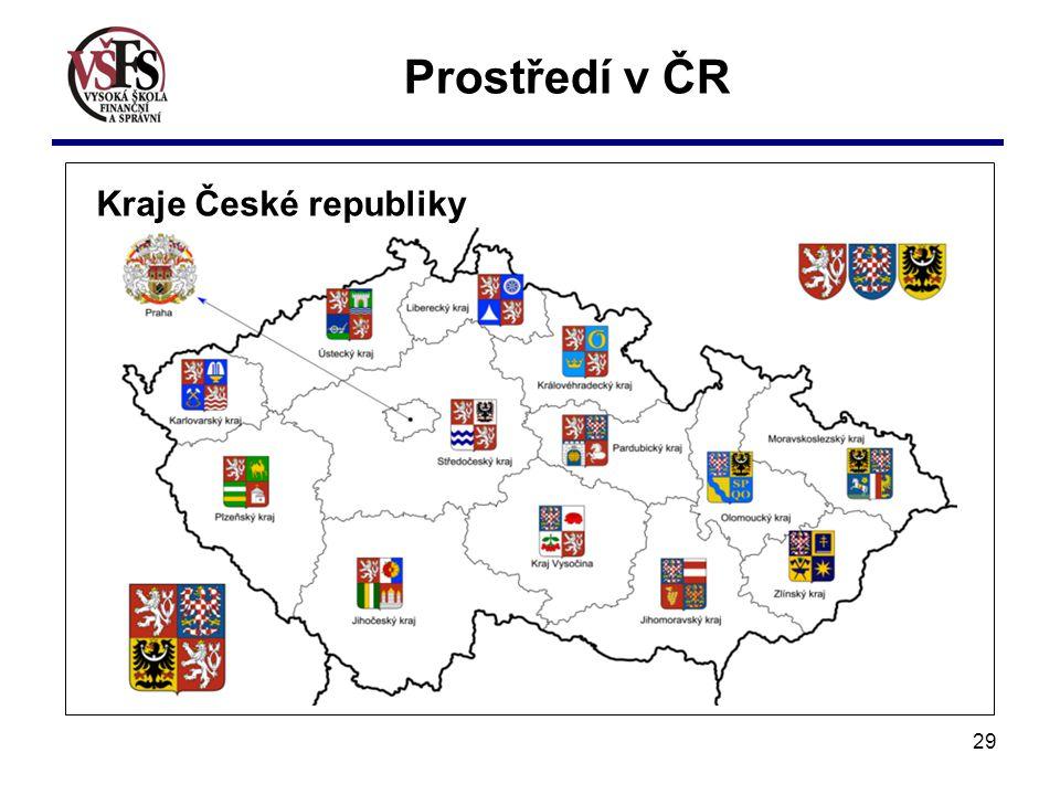 Prostředí v ČR Kraje České republiky