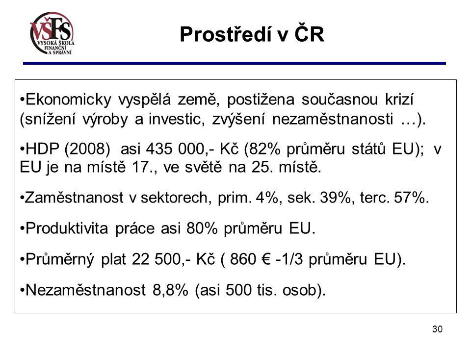 Prostředí v ČR Ekonomicky vyspělá země, postižena současnou krizí (snížení výroby a investic, zvýšení nezaměstnanosti …).