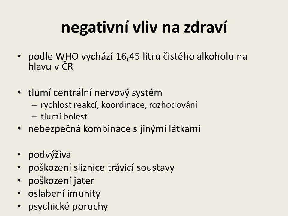 negativní vliv na zdraví