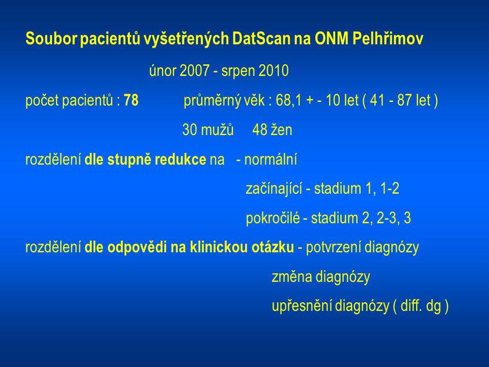 Soubor pacientů vyšetřených DatScan na ONM Pelhřimov