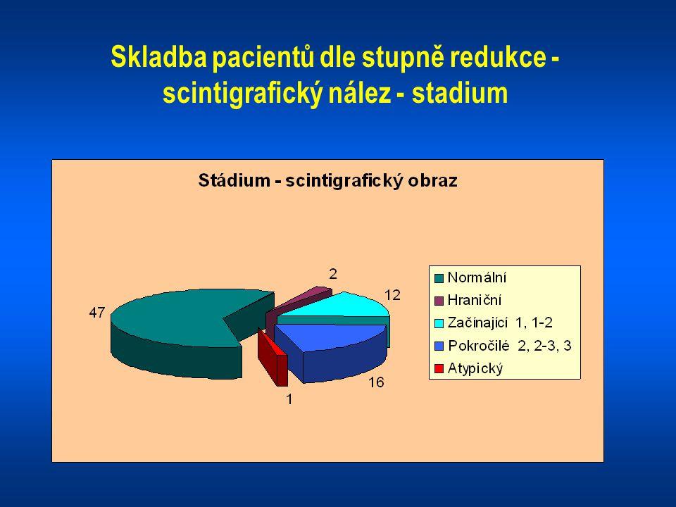Skladba pacientů dle stupně redukce - scintigrafický nález - stadium