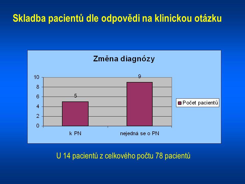 U 14 pacientů z celkového počtu 78 pacientů