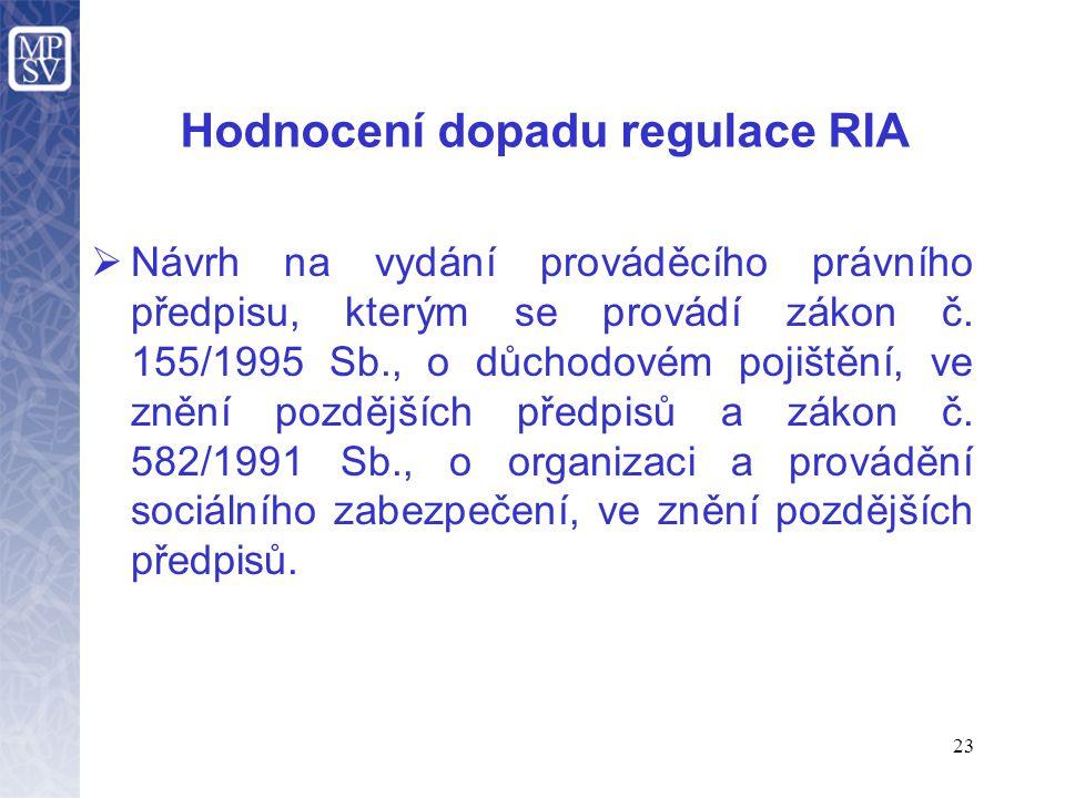 Hodnocení dopadu regulace RIA