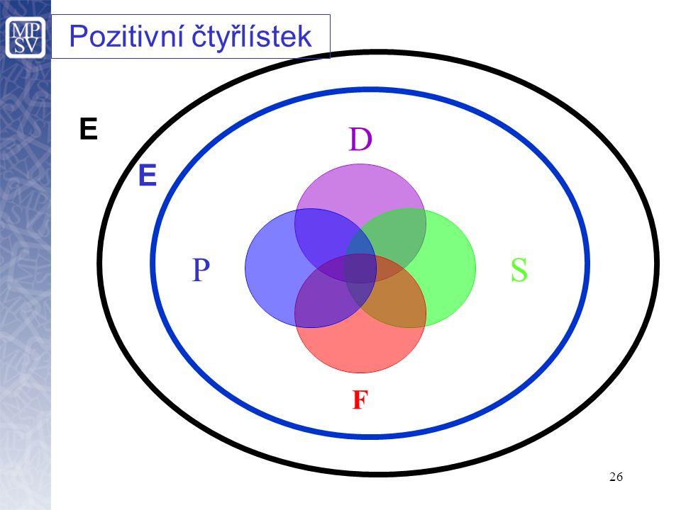 Pozitivní čtyřlístek E E