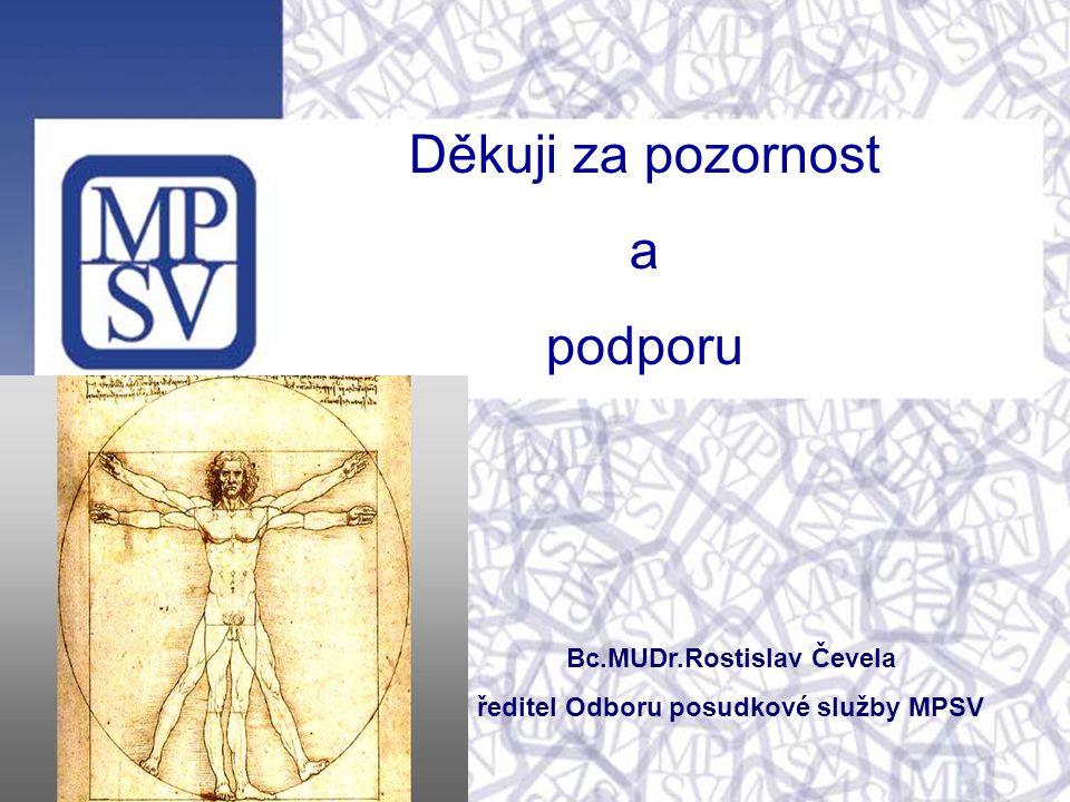 Bc.MUDr.Rostislav Čevela ředitel Odboru posudkové služby MPSV