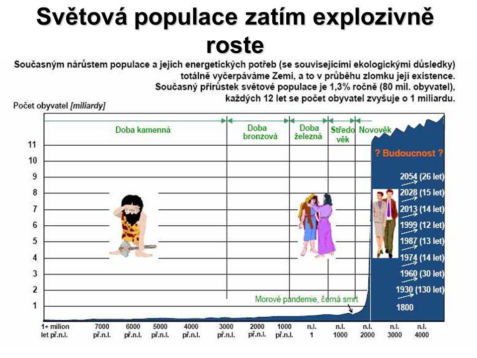 Světová populace zatím explozivně roste