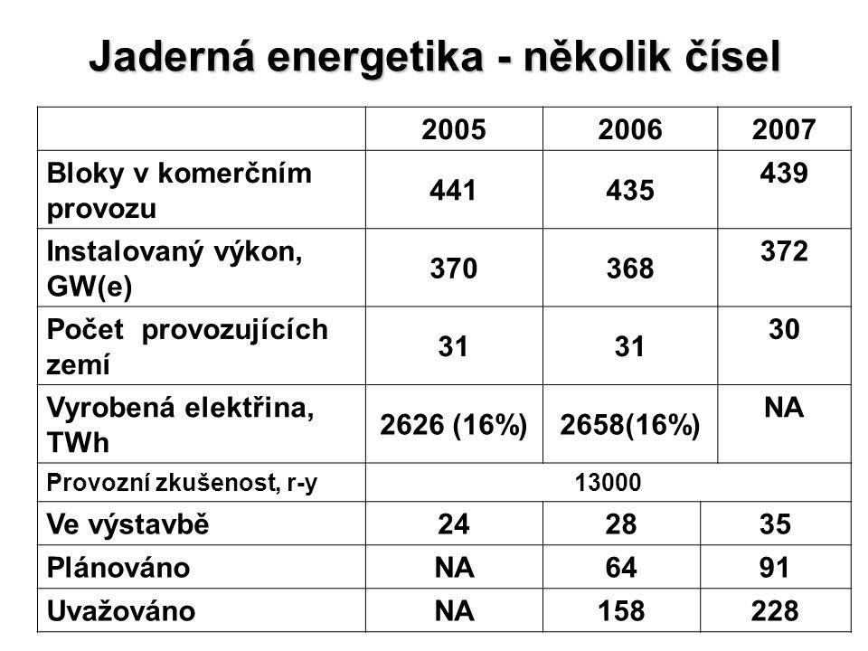 Jaderná energetika - několik čísel