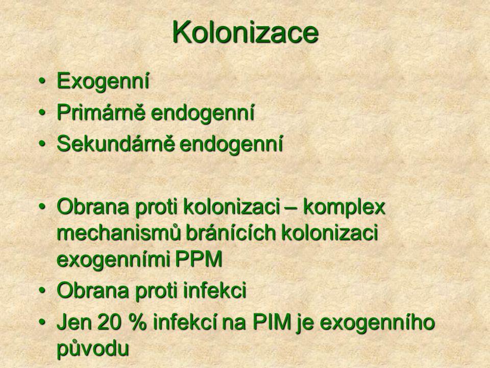 Kolonizace Exogenní Primárně endogenní Sekundárně endogenní