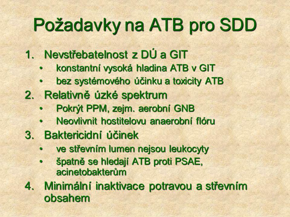 Požadavky na ATB pro SDD