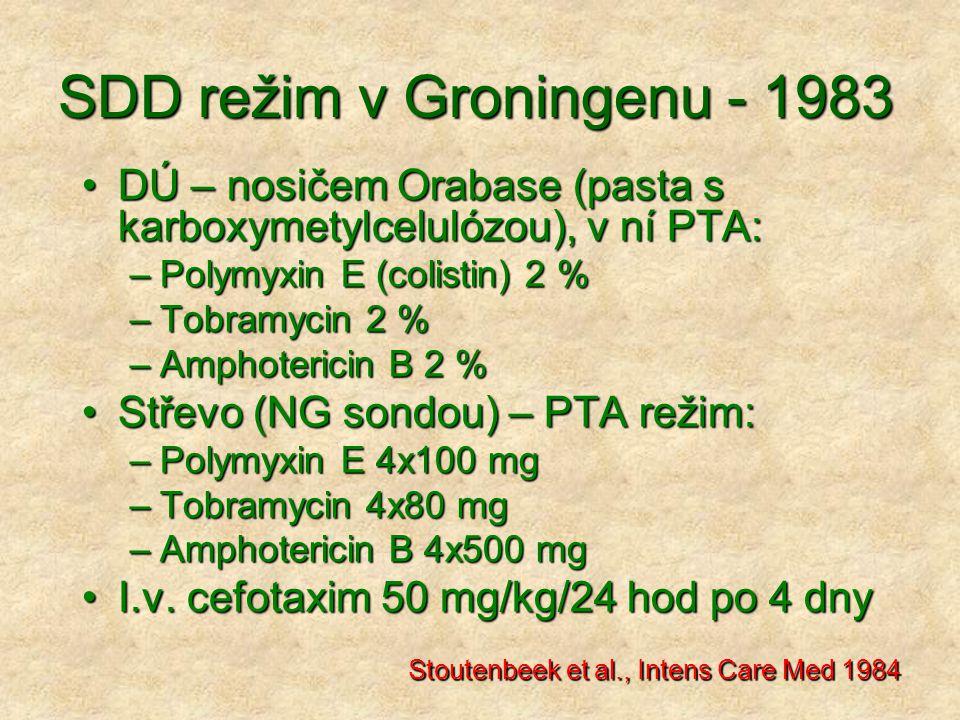 SDD režim v Groningenu - 1983