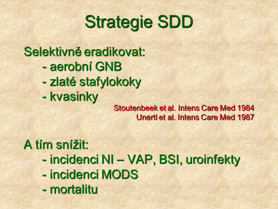 Strategie SDD Selektivně eradikovat: - aerobní GNB - zlaté stafylokoky