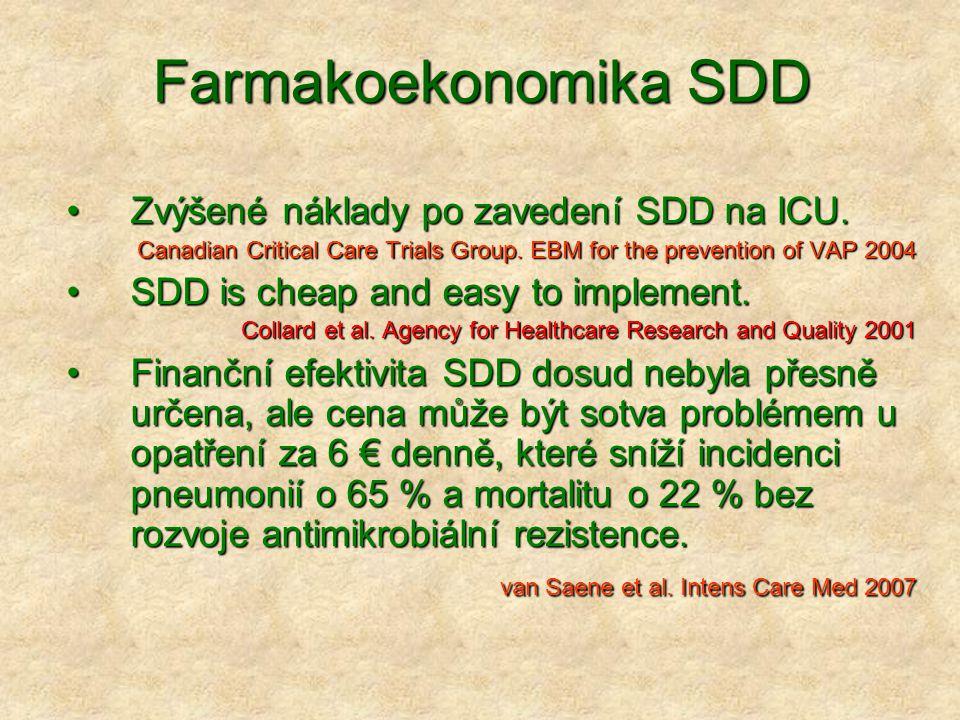 Farmakoekonomika SDD Zvýšené náklady po zavedení SDD na ICU.