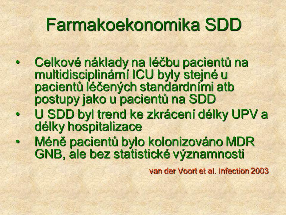 Farmakoekonomika SDD