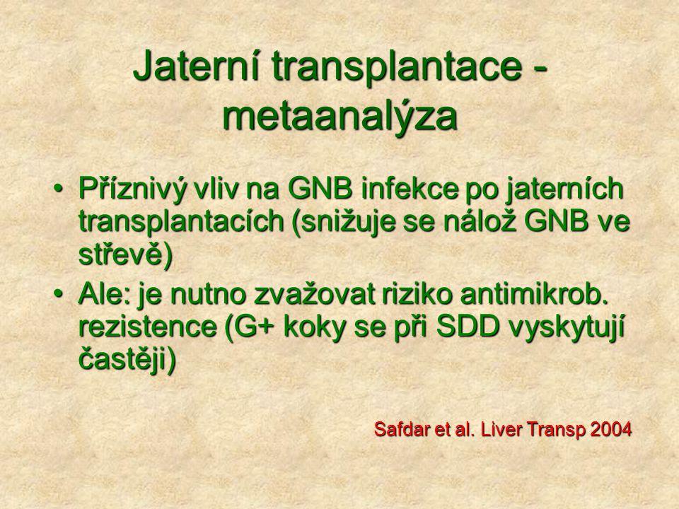 Jaterní transplantace - metaanalýza