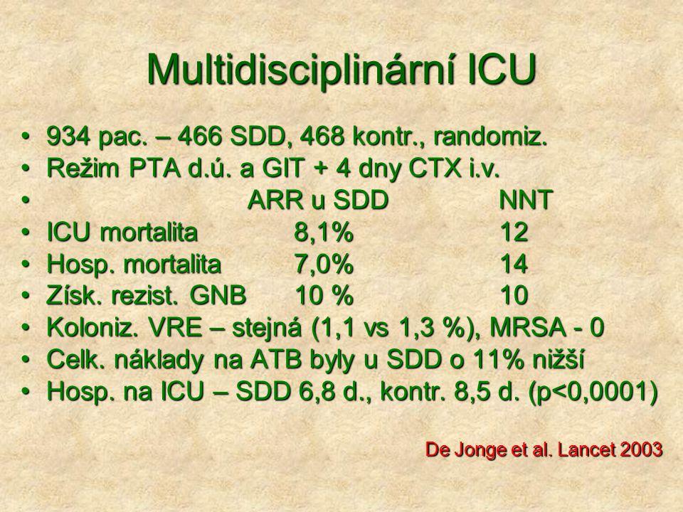 Multidisciplinární ICU