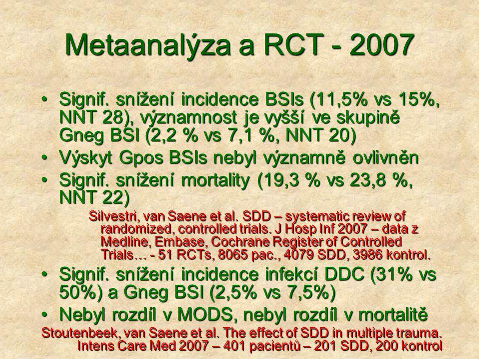 Metaanalýza a RCT - 2007 Signif. snížení incidence BSIs (11,5% vs 15%, NNT 28), významnost je vyšší ve skupině Gneg BSI (2,2 % vs 7,1 %, NNT 20)
