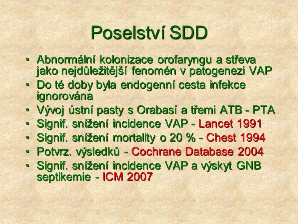 Poselství SDD Abnormální kolonizace orofaryngu a střeva jako nejdůležitější fenomén v patogenezi VAP.