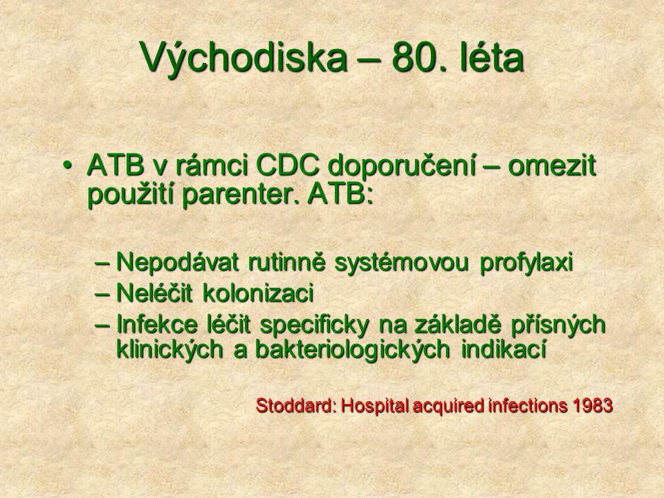 Východiska – 80. léta ATB v rámci CDC doporučení – omezit použití parenter. ATB: Nepodávat rutinně systémovou profylaxi.