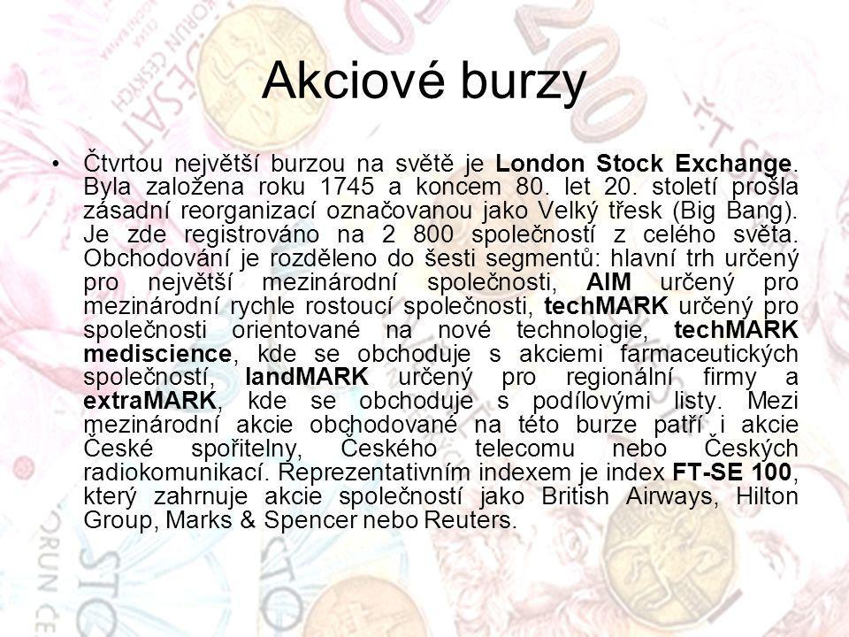 Akciové burzy