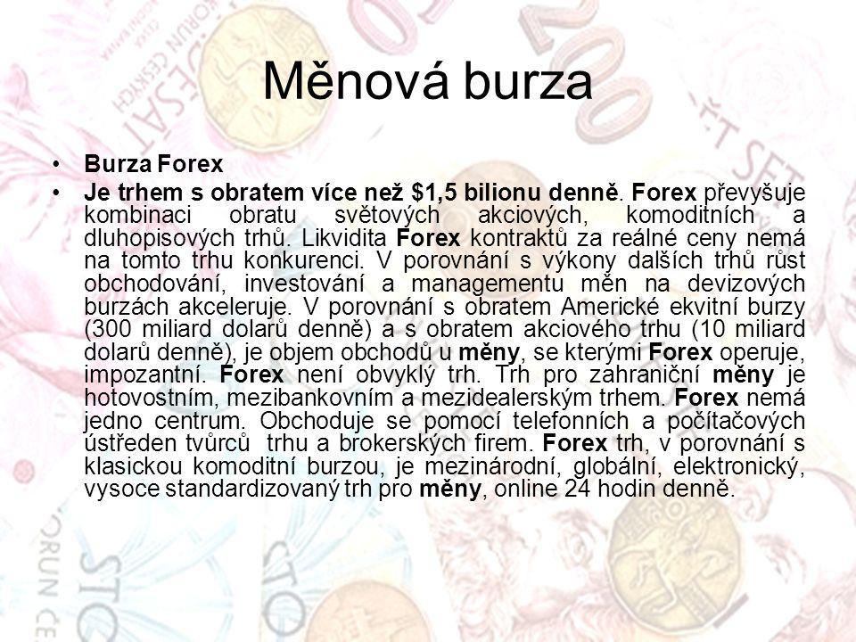 Měnová burza Burza Forex