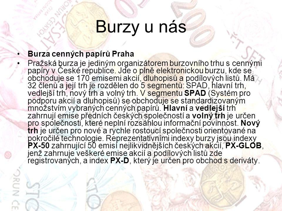 Burzy u nás Burza cenných papírů Praha