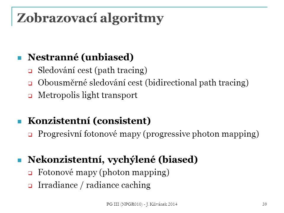Zobrazovací algoritmy
