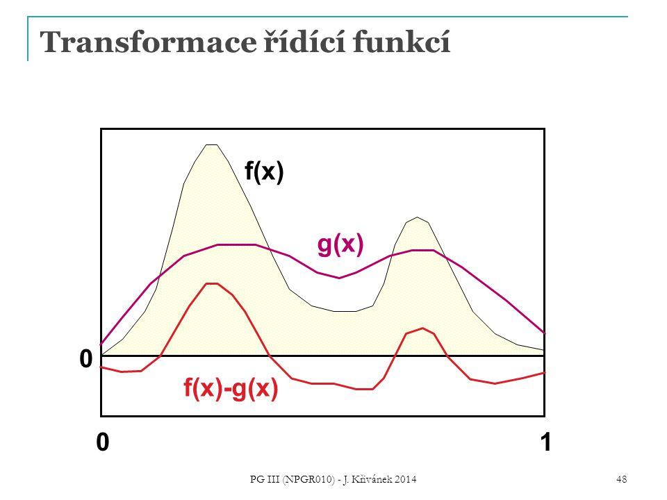 Transformace řídící funkcí