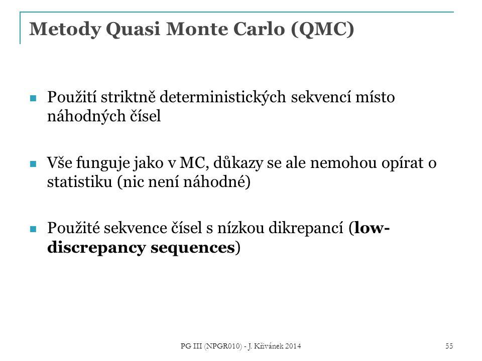 Metody Quasi Monte Carlo (QMC)