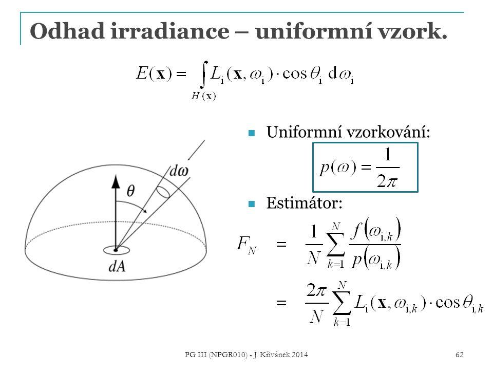 Odhad irradiance – uniformní vzork.
