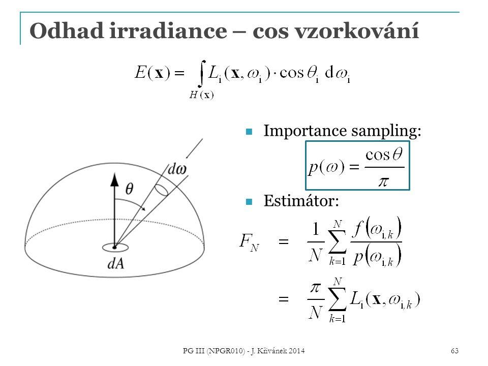 Odhad irradiance – cos vzorkování