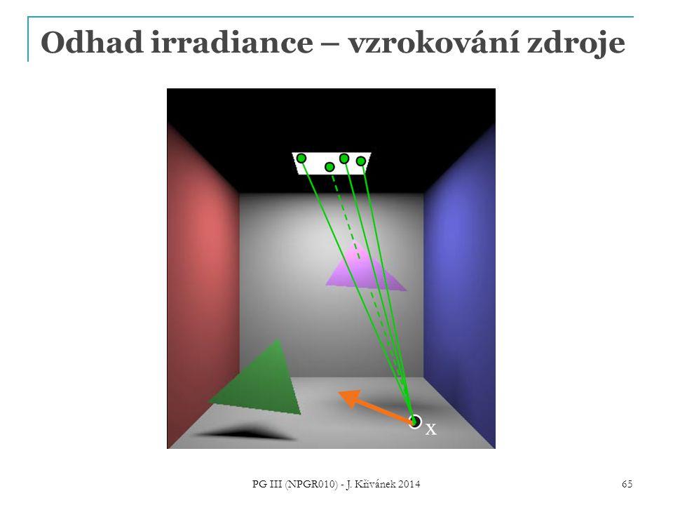 Odhad irradiance – vzrokování zdroje