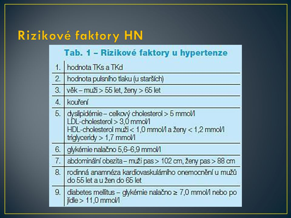 Rizikové faktory HN