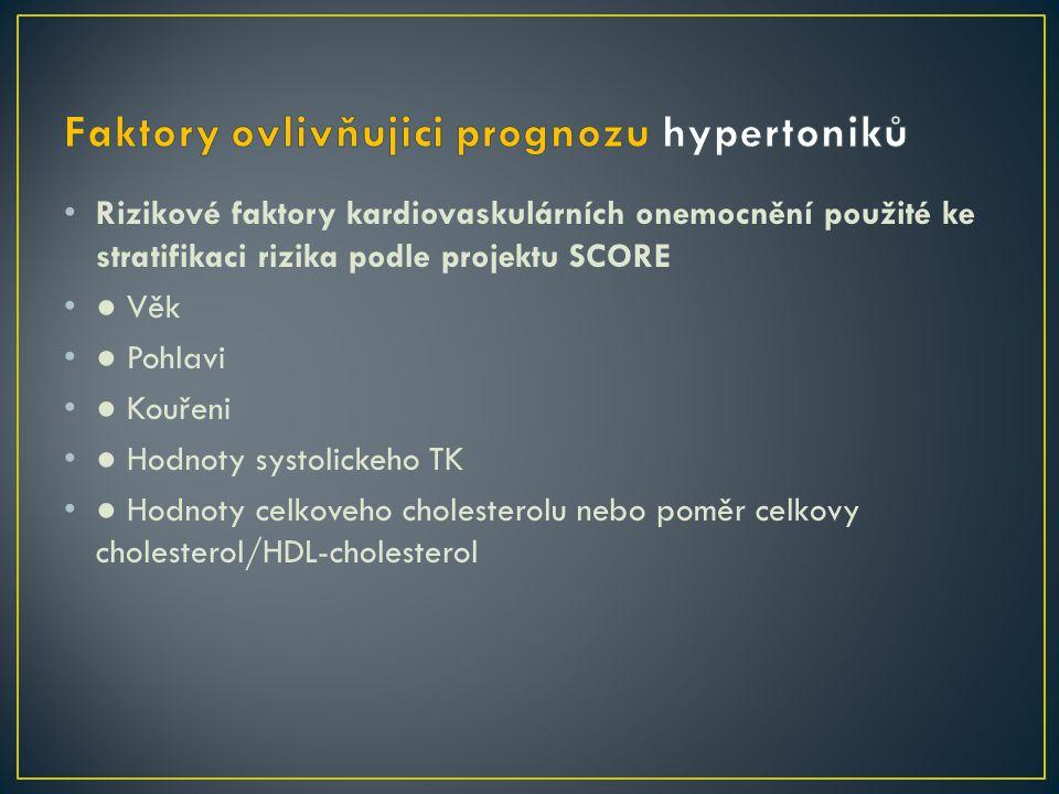 Faktory ovlivňujici prognozu hypertoniků
